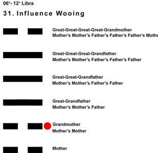Ancestors-07LI 06-12 Hx-31 Influence Wooing-L2