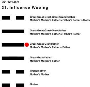 Ancestors-07LI 06-12 Hx-31 Influence Wooing-L4