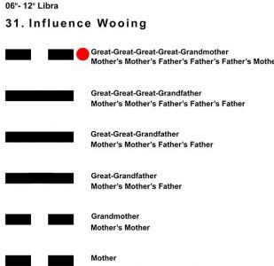 Ancestors-07LI 06-12 Hx-31 Influence Wooing-L6