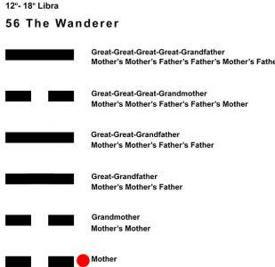 Ancestors-07LI 12-18 Hx-56 The Wanderer-L1