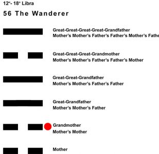 Ancestors-07LI 12-18 Hx-56 The Wanderer-L2