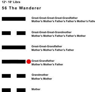 Ancestors-07LI 12-18 Hx-56 The Wanderer-L3