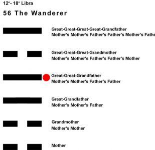 Ancestors-07LI 12-18 Hx-56 The Wanderer-L4