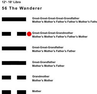 Ancestors-07LI 12-18 Hx-56 The Wanderer-L5
