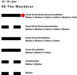 Ancestors-07LI 12-18 Hx-56 The Wanderer-L6