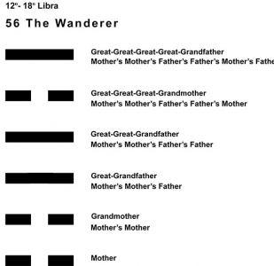 Ancestors-07LI 12-18 Hx-56 The Wanderer