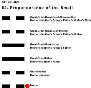 Ancestors-07LI 18-24 Hx-62 Preponderance Small-L1