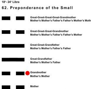 Ancestors-07LI 18-24 Hx-62 Preponderance Small-L2