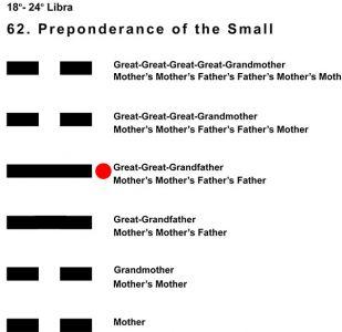 Ancestors-07LI 18-24 Hx-62 Preponderance Small-L4