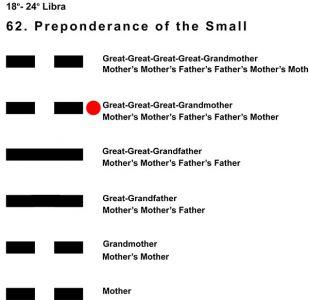 Ancestors-07LI 18-24 Hx-62 Preponderance Small-L5