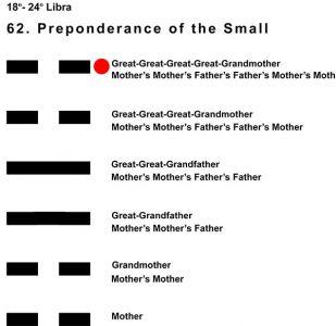Ancestors-07LI 18-24 Hx-62 Preponderance Small-L6