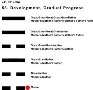 Ancestors-07LI 24-30 Hx-53 Development-L1