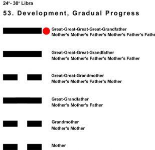 Ancestors-07LI 24-30 Hx-53 Development-L6