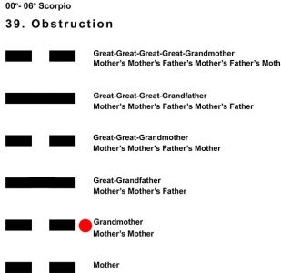 Ancestors-08SC 00-06 Hx-39 Obstruction-L2