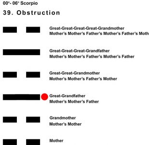 Ancestors-08SC 00-06 Hx-39 Obstruction-L3