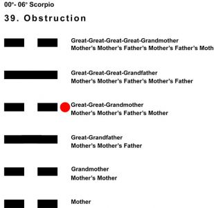 Ancestors-08SC 00-06 Hx-39 Obstruction-L4