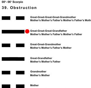 Ancestors-08SC 00-06 Hx-39 Obstruction-L5