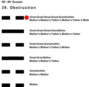 Ancestors-08SC 00-06 Hx-39 Obstruction-L6