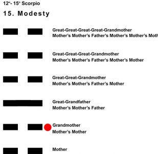 Ancestors-08SC 12-15 Hx-15 Modesty-L2