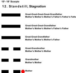 Ancestors-08SC 15-18 Hx-12 Standstill-L1