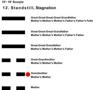 Ancestors-08SC 15-18 Hx-12 Standstill-L2