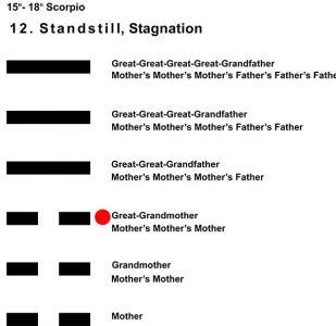 Ancestors-08SC 15-18 Hx-12 Standstill-L3
