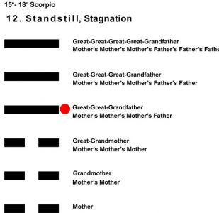Ancestors-08SC 15-18 Hx-12 Standstill-L4