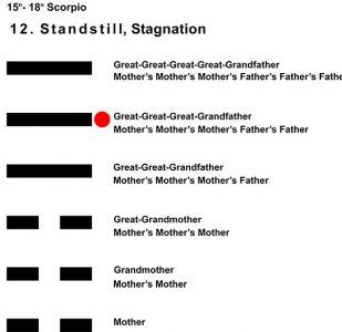 Ancestors-08SC 15-18 Hx-12 Standstill-L5