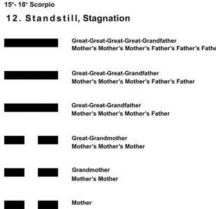 Ancestors-08SC 15-18 Hx-12 Standstill