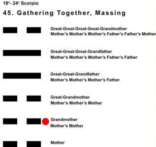 Ancestors-08SC 18-24 Hx-45 Gathering Together-L2