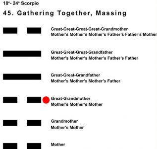 Ancestors-08SC 18-24 Hx-45 Gathering Together-L3