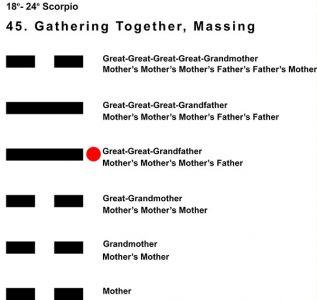 Ancestors-08SC 18-24 Hx-45 Gathering Together-L4
