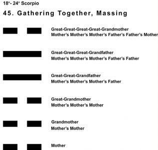 Ancestors-08SC 18-24 Hx-45 Gathering Together