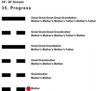 Ancestors-08SC 24-30 Hx-35 Progress-L1