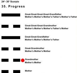 Ancestors-08SC 24-30 Hx-35 Progress-L2