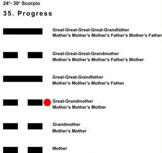 Ancestors-08SC 24-30 Hx-35 Progress-L3