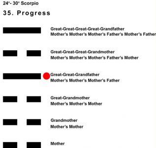 Ancestors-08SC 24-30 Hx-35 Progress-L4