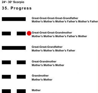 Ancestors-08SC 24-30 Hx-35 Progress-L5