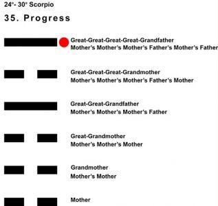 Ancestors-08SC 24-30 Hx-35 Progress-L6