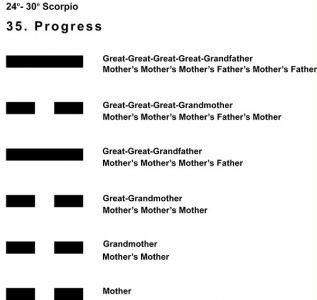 Ancestors-08SC 24-30 Hx-35 Progress