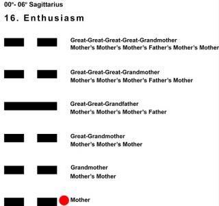 Ancestors-09SA 00-06 Hx-16 Enthusiasm-L1