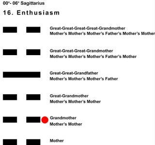 Ancestors-09SA 00-06 Hx-16 Enthusiasm-L2