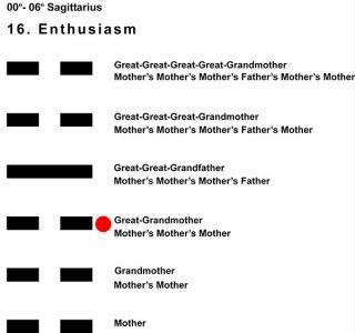 Ancestors-09SA 00-06 Hx-16 Enthusiasm-L3