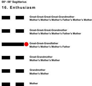 Ancestors-09SA 00-06 Hx-16 Enthusiasm-L4