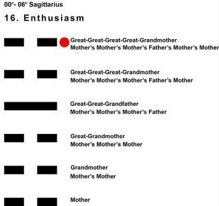 Ancestors-09SA 00-06 Hx-16 Enthusiasm-L6