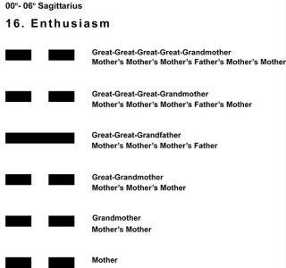 Ancestors-09SA 00-06 Hx-16 Enthusiasm