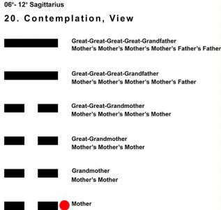 Ancestors-09SA 06-12 Hx-20 Contemplation, View-L1