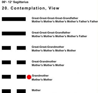 Ancestors-09SA 06-12 Hx-20 Contemplation, View-L2