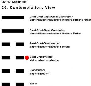 Ancestors-09SA 06-12 Hx-20 Contemplation, View-L3