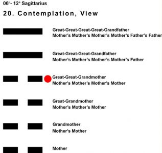 Ancestors-09SA 06-12 Hx-20 Contemplation, View-L4